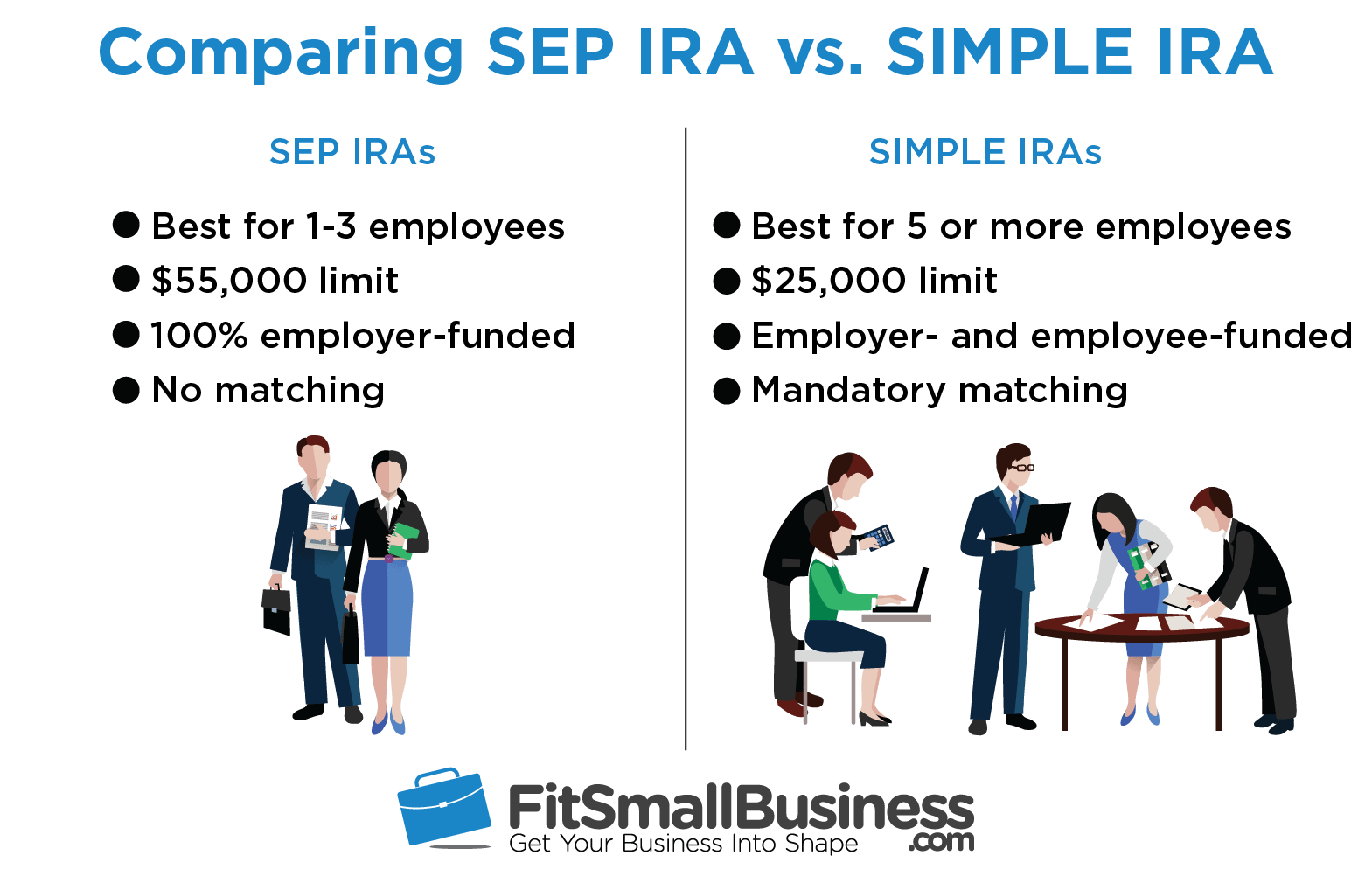 Can you do options trading in an ira