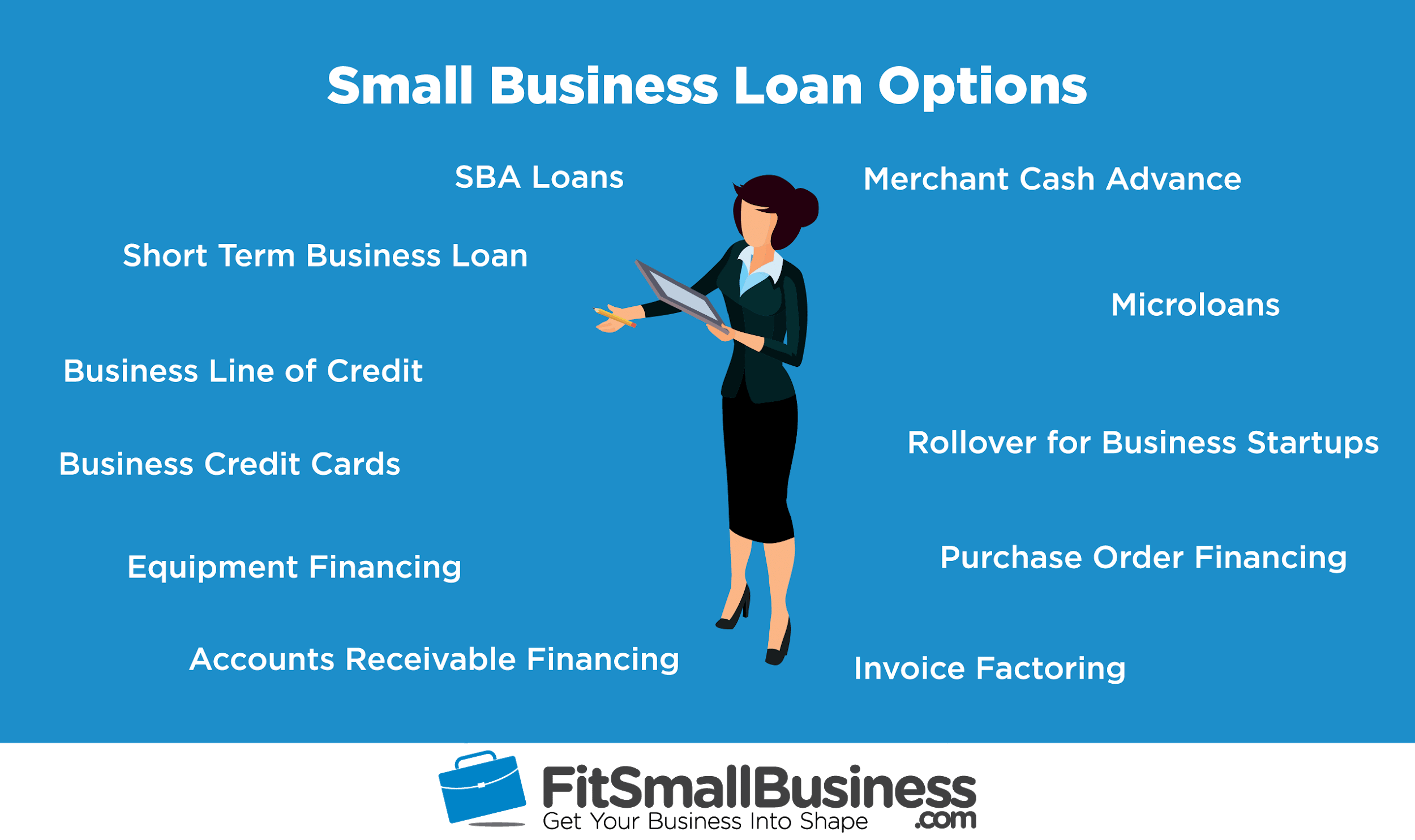 Small Business Loans: Find Your Best Financing Options