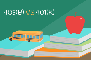 403(b) vs 401(k): Rules, Limits, Costs & Which Is Best 2018