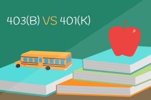 403b vs 401k