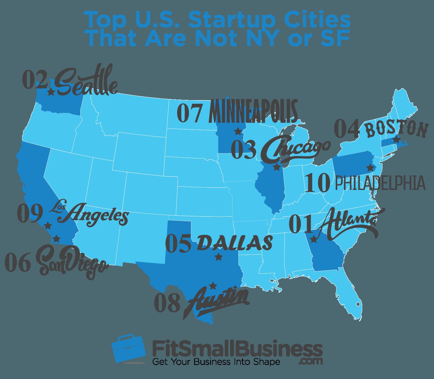 find startup jobs