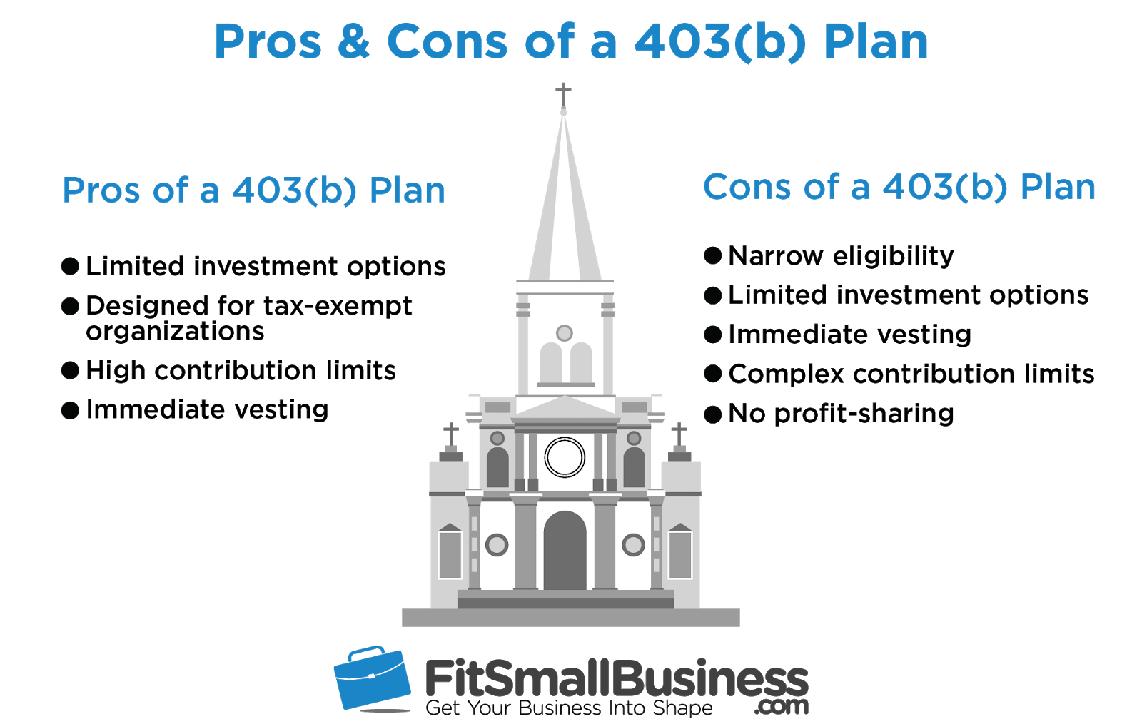 Pros and Cons of a 403(b) Plan