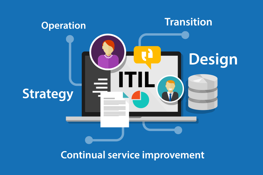 What Is Itil The Basics And 5 Lifecycle Phases
