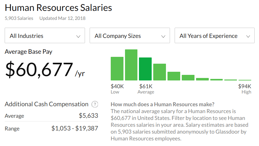 hr outsourcing - average hr salary per Glassdoor