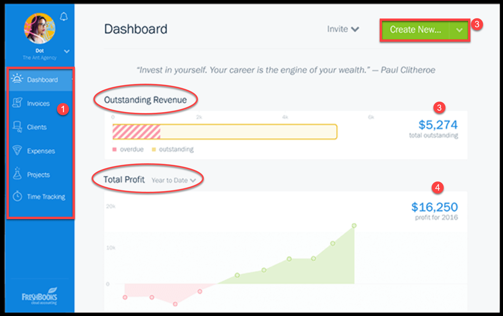 freshbooks vs wave: FreshBooks Dashboard