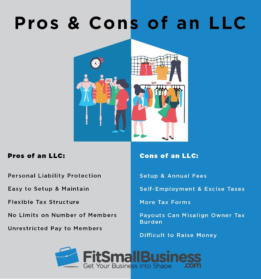 Pros & Cons of an LLC