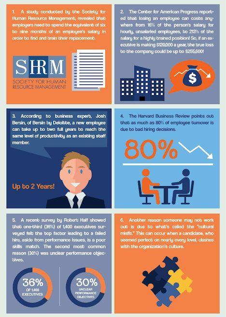 Turnover Statistics