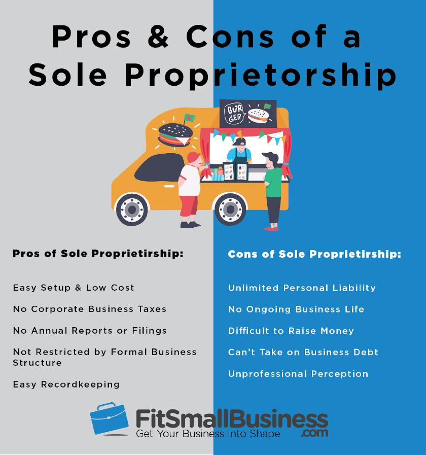 Pros & Cons of a Sole Proprietorship