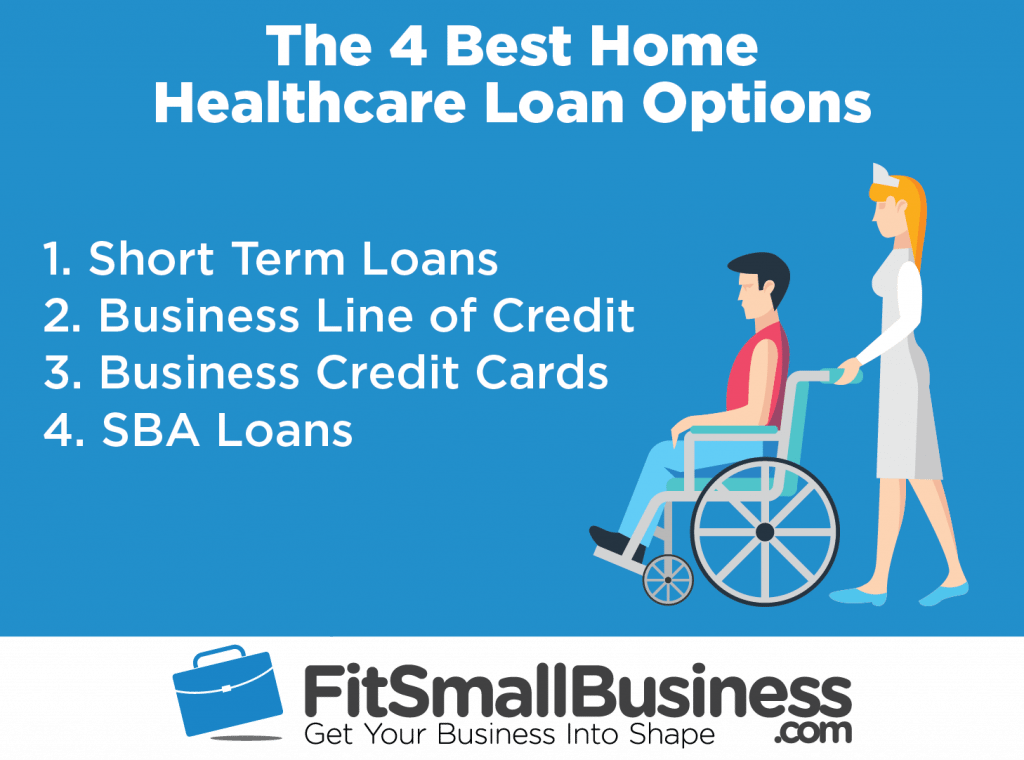 home healthcare loan