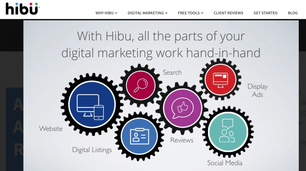 Restaurant management software product - hibu