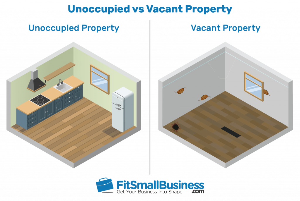 Unoccupied & Vacant Home Insurance: Cost, Coverage & Quotes