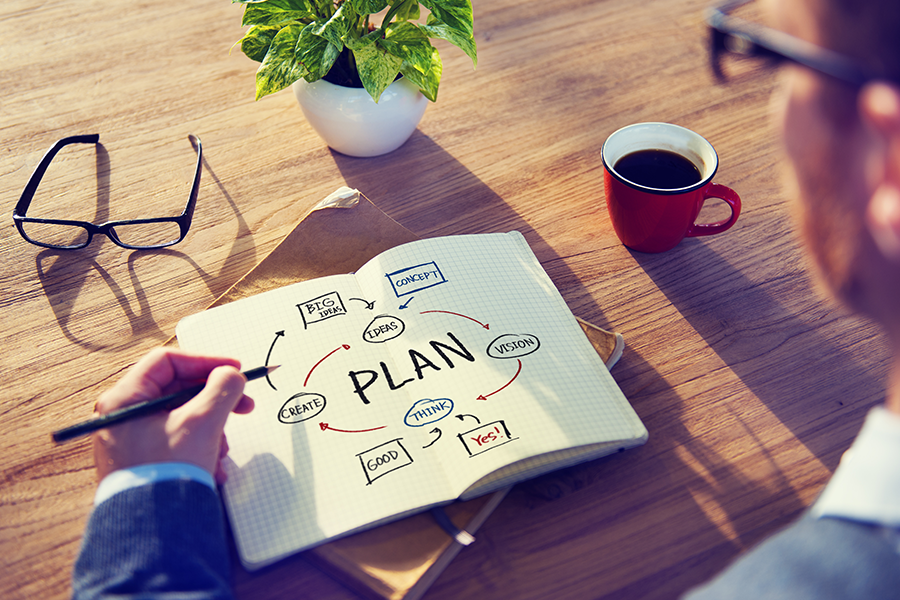how to create a sales plan template