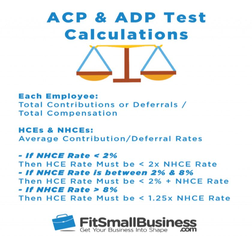 ACP & ADP Test Calculations