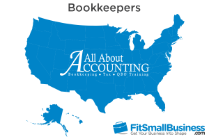 All About Accounting Reviews