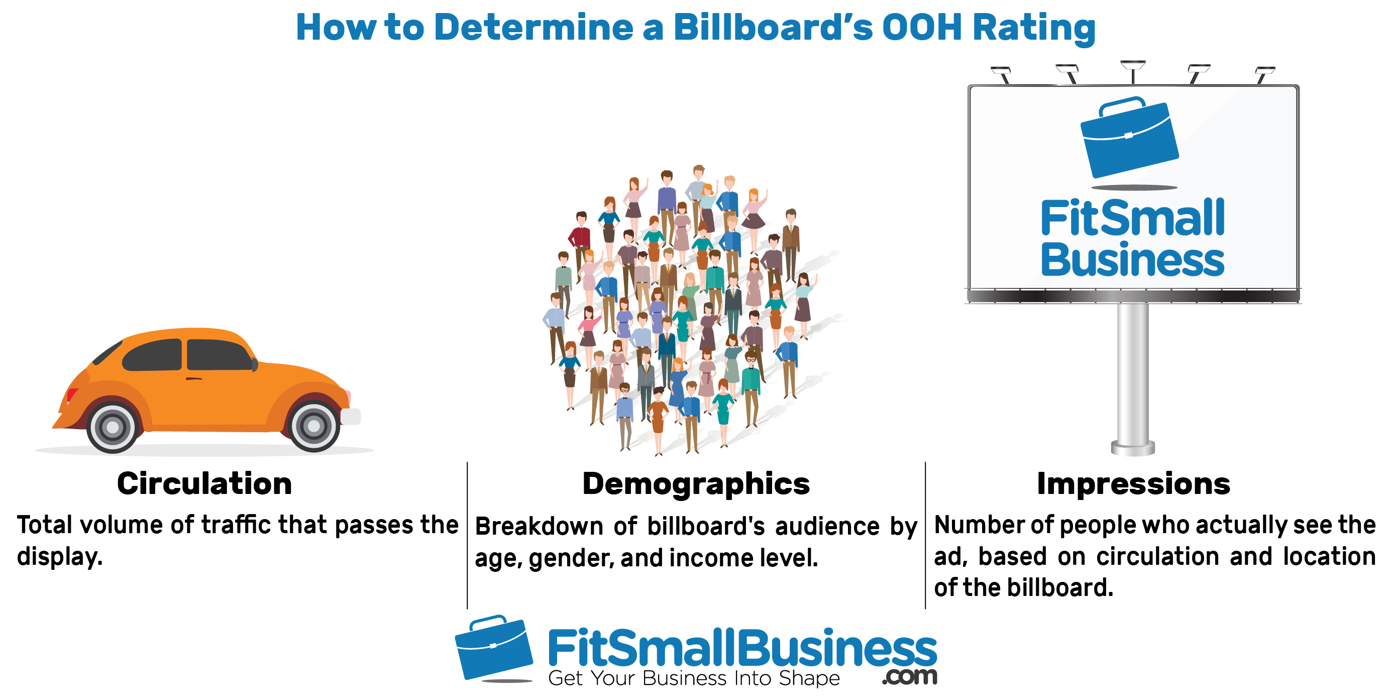 infographic on determining a billboard's OOH rating