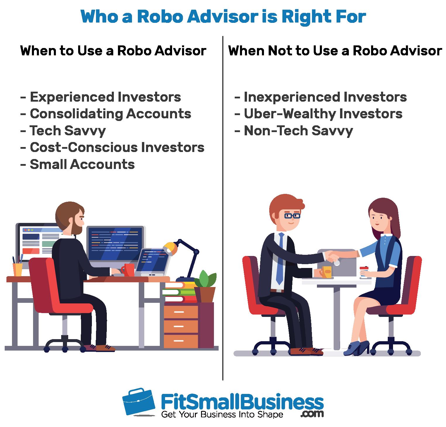 Who a Robo Advisor is Right For - robo advisors