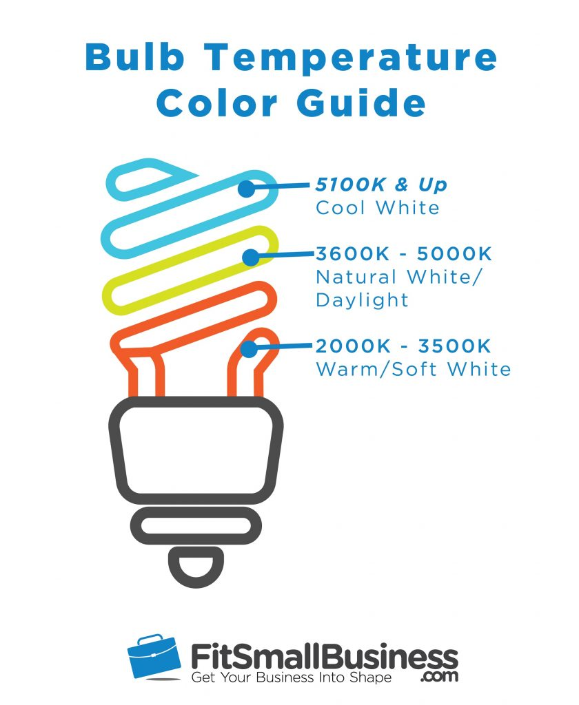 How To Set Up Your Retail Lighting In 4 Steps Explains The Two Most Common Methods For Wiring A Basic Light Switch Bulb Temperatures