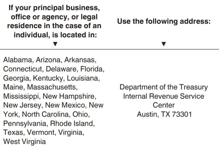 aca reporting IRS mailing address