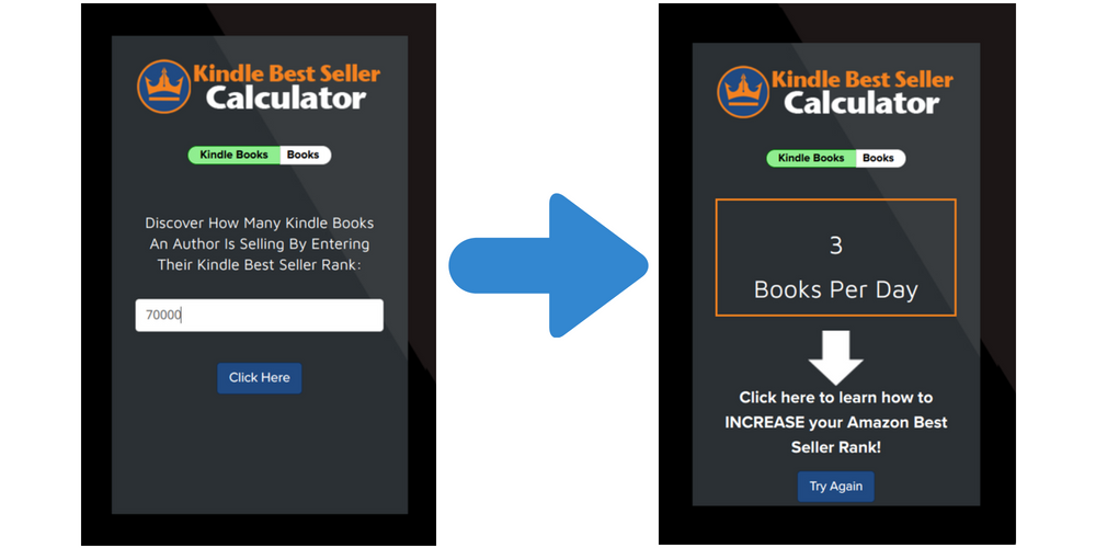 How to publish an ebook - Kindlepreneur Amazon sbest seller calculator