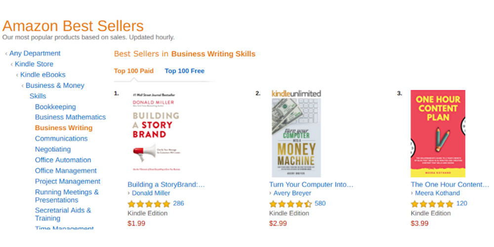 Amazon best seller ratings -- how to publish an ebook