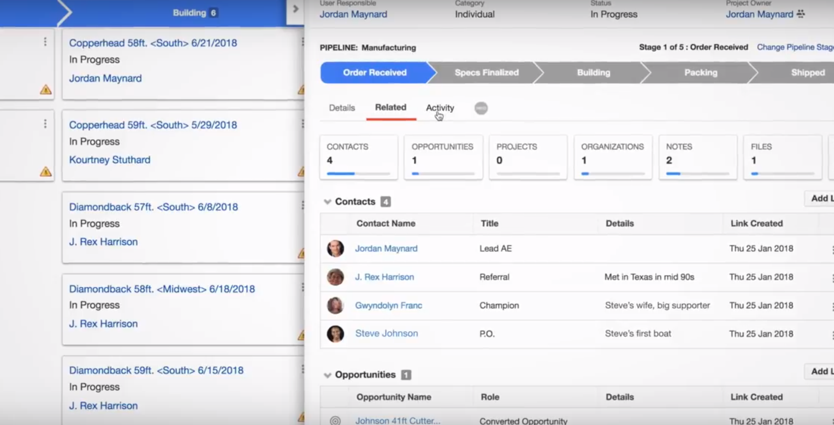 Insightly - best crm for small business