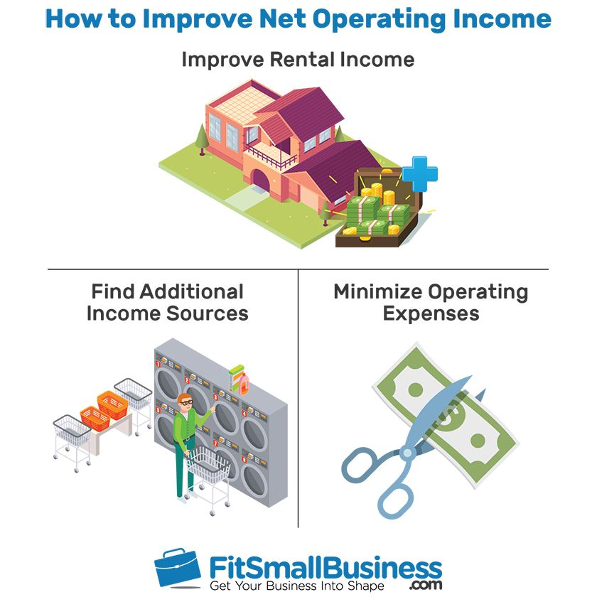How to improve Net Operating Income