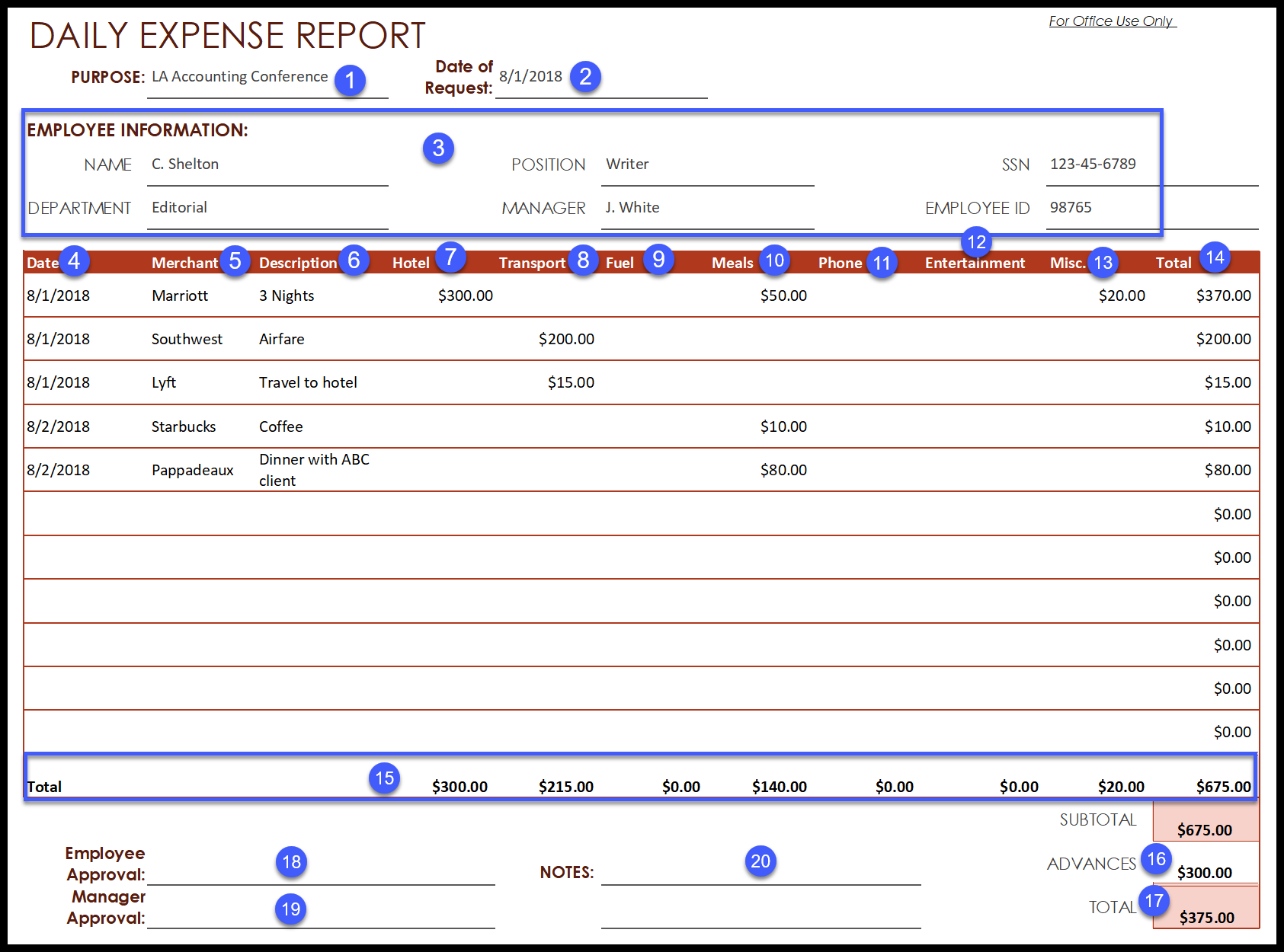 How To Account For Employee Expenses Free Expense Report Templates
