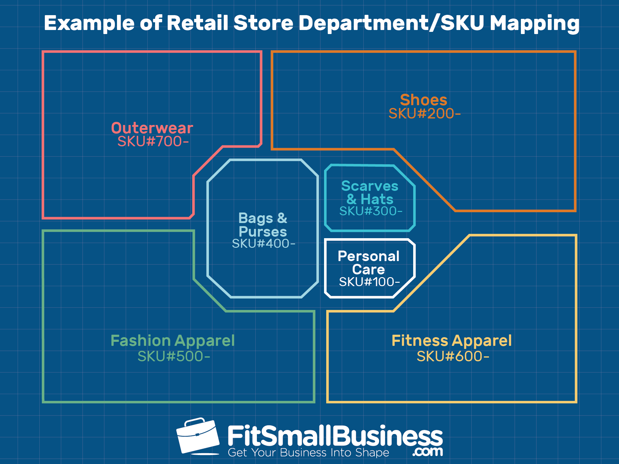Vend - retail inventory management SKU-based sales floor mapping