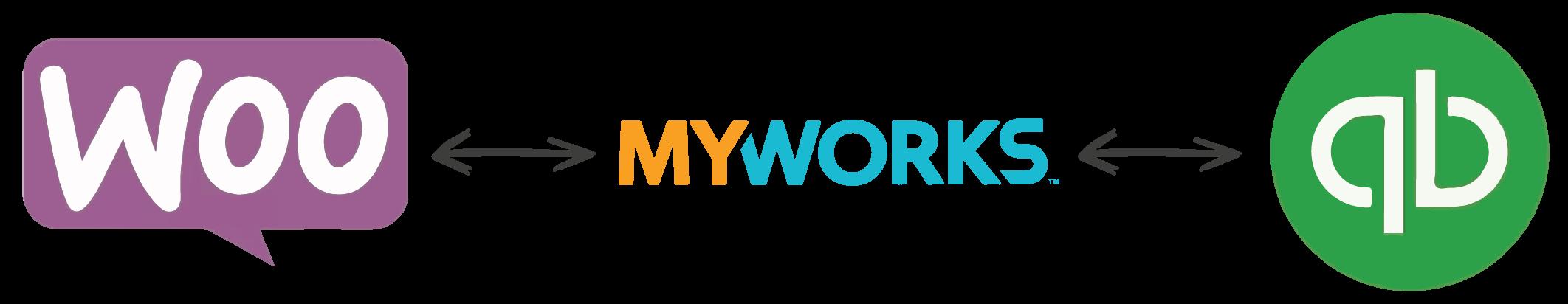 WooCommerce QuickBooks integration - MyWorks Plugin