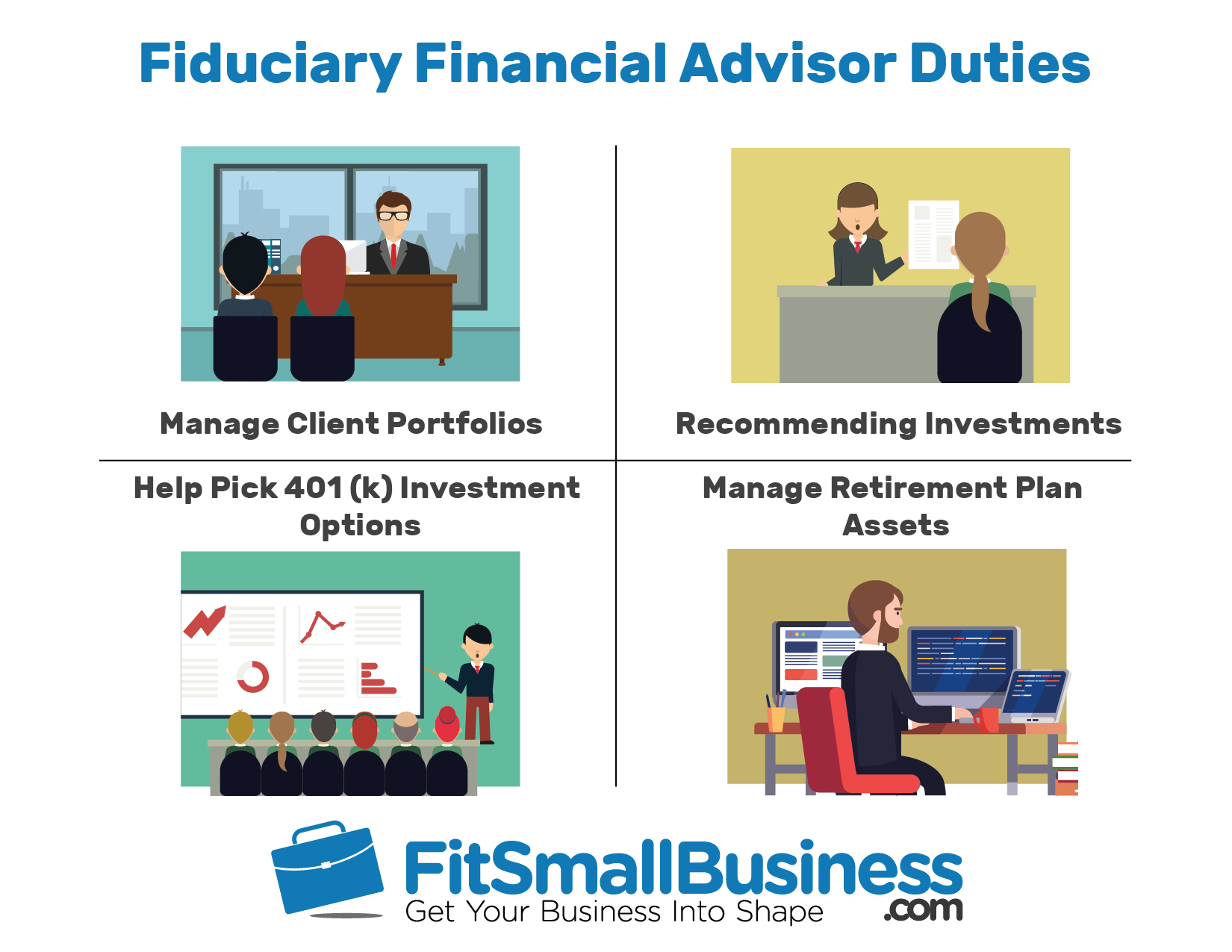 fiduciary financial advisor
