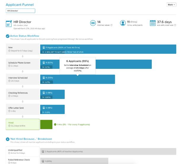 BambooHR - HR software