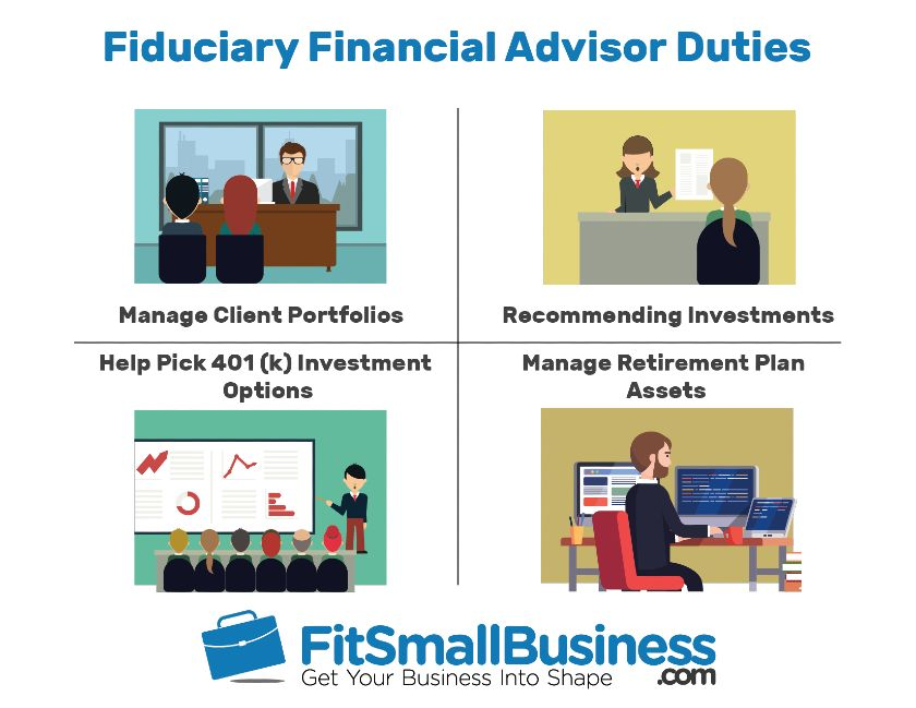 fiduciary financial advisor duties