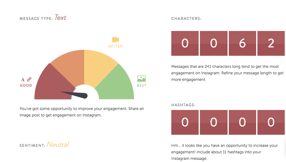 CoSchedule Social Media Post Scoring, - instagram marketing