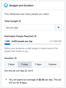 Facebook Sponsored Posts Budget & Duration Options - facebook sponsored posts