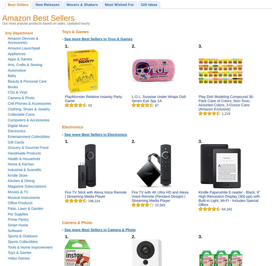 Amazon - niche market