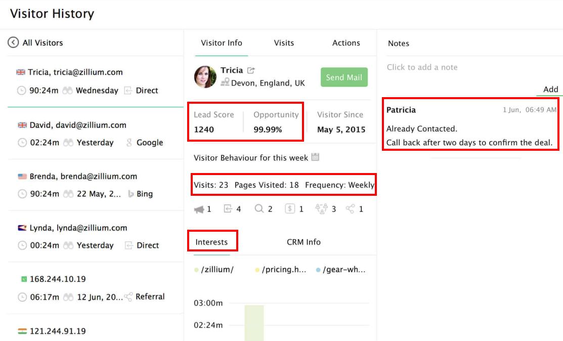 Zoho SalesIQ - best live chat software