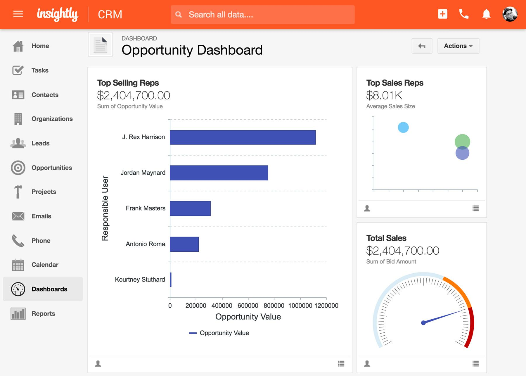 Insightly - property management CRM dashboard