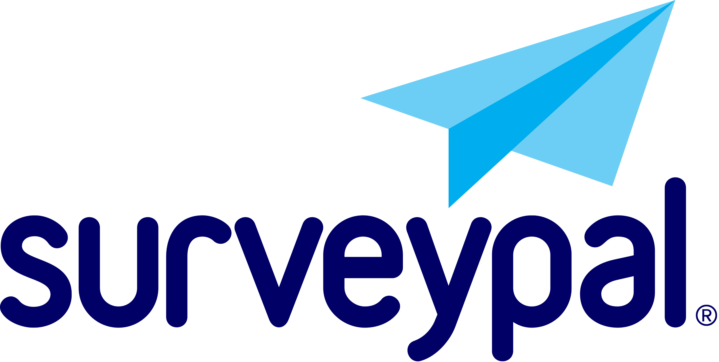 Surveypal reviews