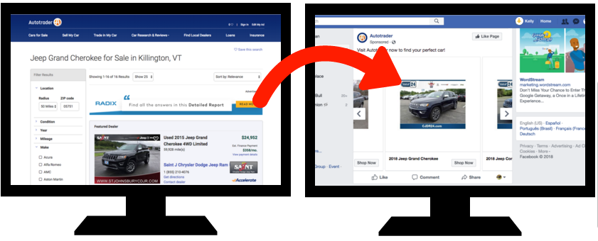 Facebook Retargeting Ads - facebook retargeting