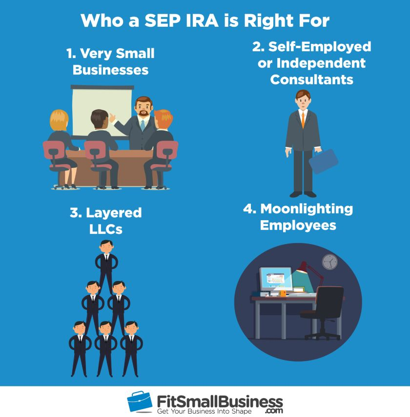 Who a SEP IRA is right for