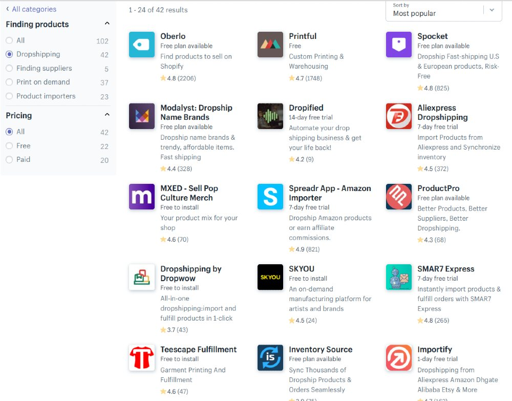 Screenshot of Shopify's Currently Supporting 42 Drop Shipping Marketplaces and Services
