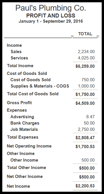 Profit and Loss from QuickBooks Online