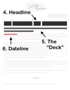 press release format: headline & dateline