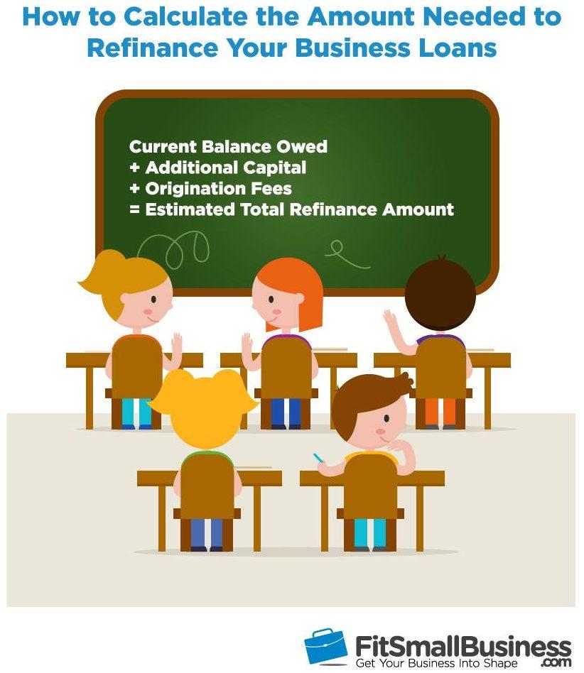 Refinancing Debt formula infographic