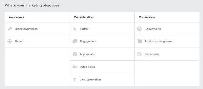 Screen capture of the Campaign Level in Facebook Ad Manager