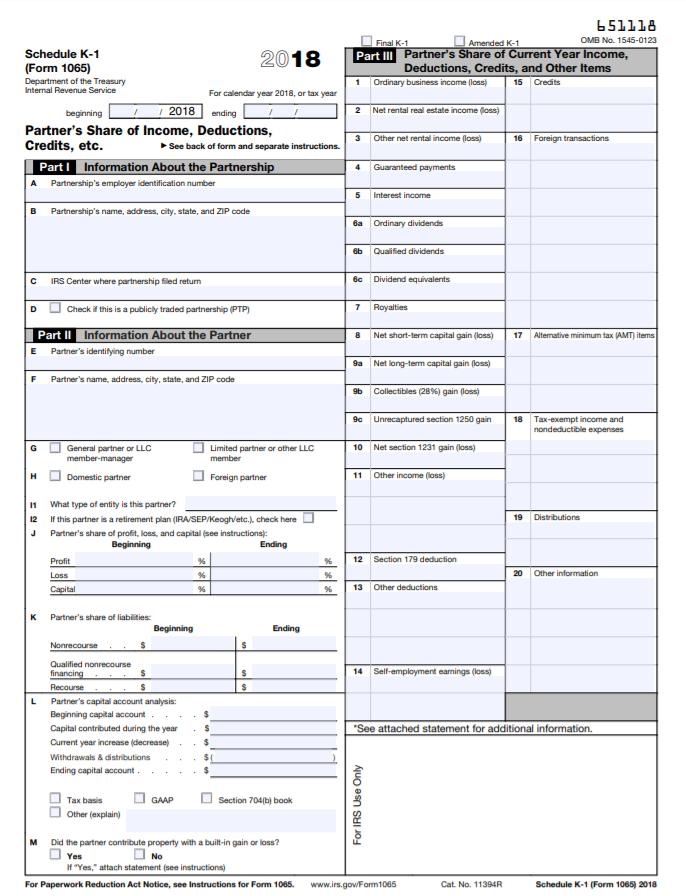 Schedule K-1 - llc taxes