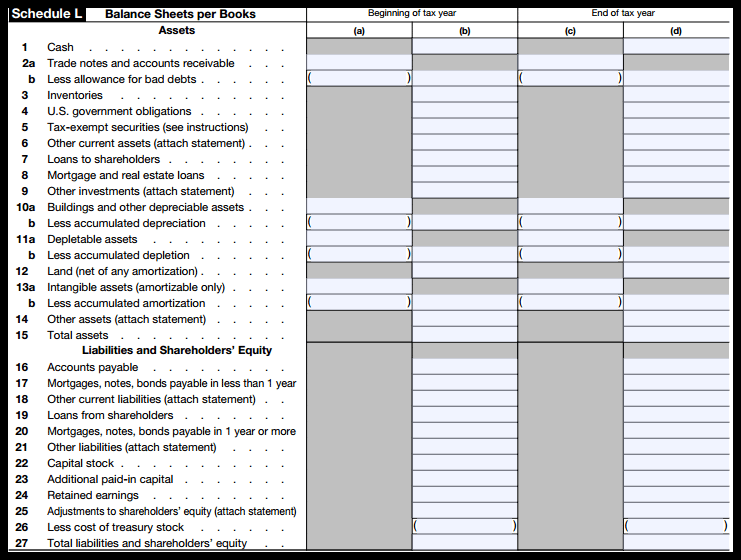 form-1120s-schedule-l  Form Corps Example on m1 example, instruction booklet, tax return, where do we mail federal, examples filled out, business tax return, special deductions how find for, statement cash flows,
