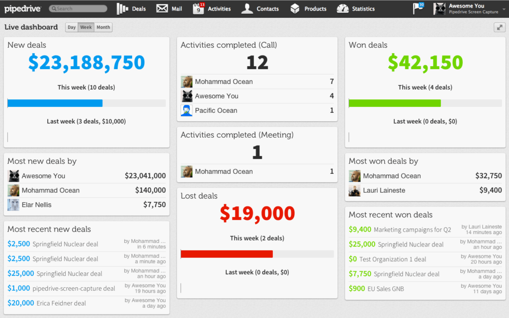 Pipedrive Sales Plan Metrics