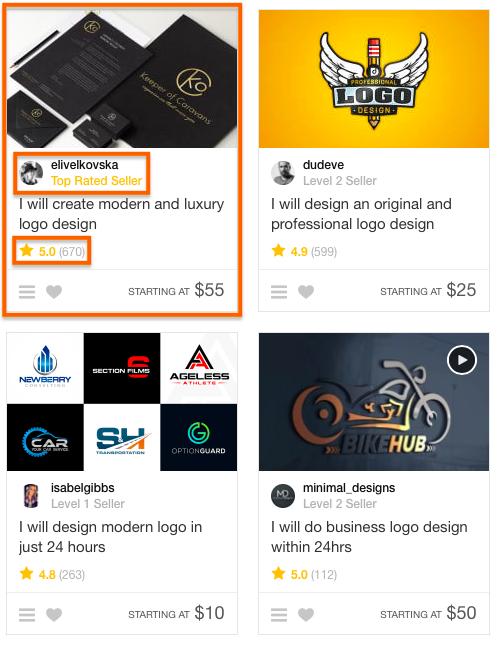 Fiverr Logo - how to make a website
