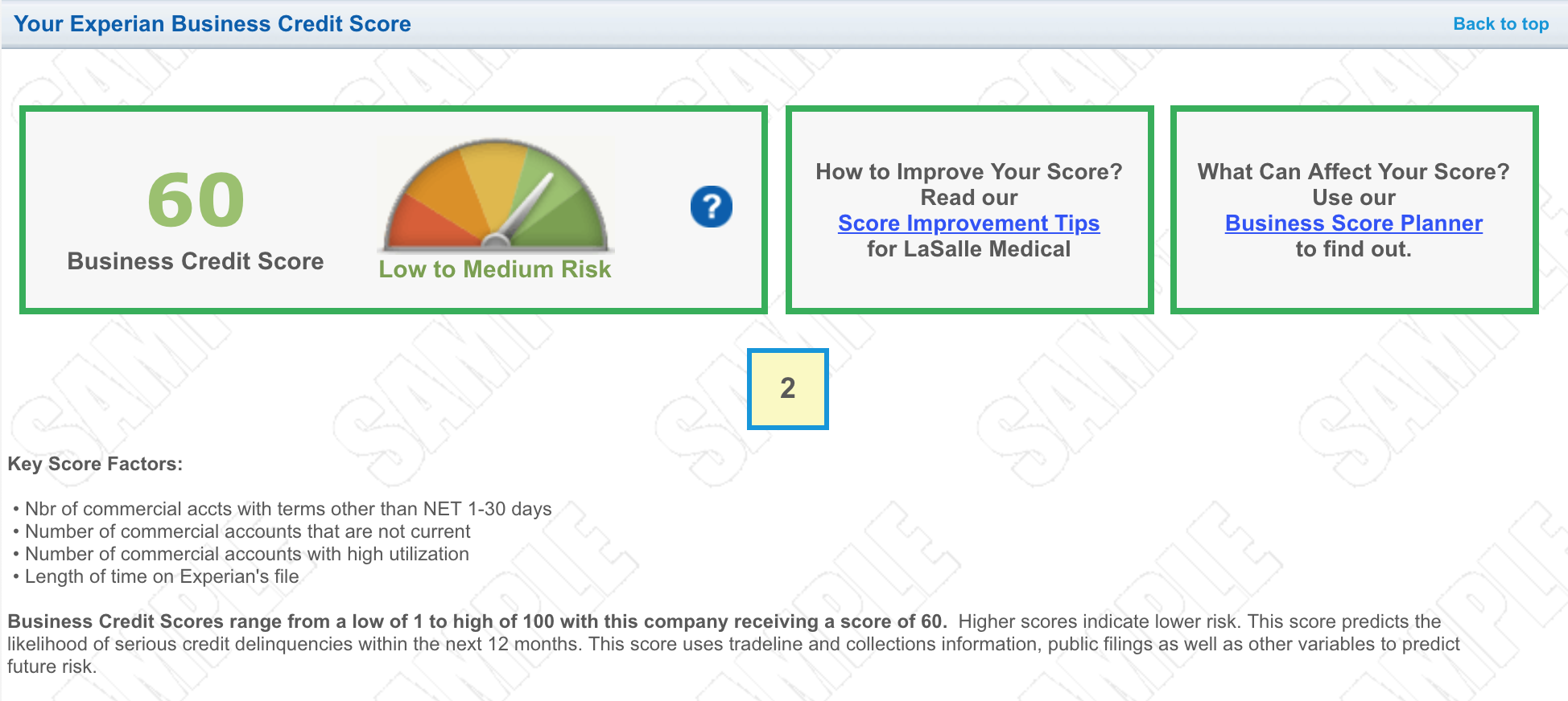 Business Credit Score - business credit report